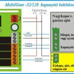 MobilGate-128, MobilGate-128d és MobilGate-32, MobilGate-32d kapunyitó bekötése