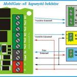 MobilGate-x8 és MobilGate-x8a kapunyitó bekötése
